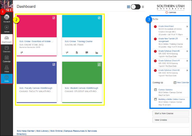Screenshot of the User Dashboard.